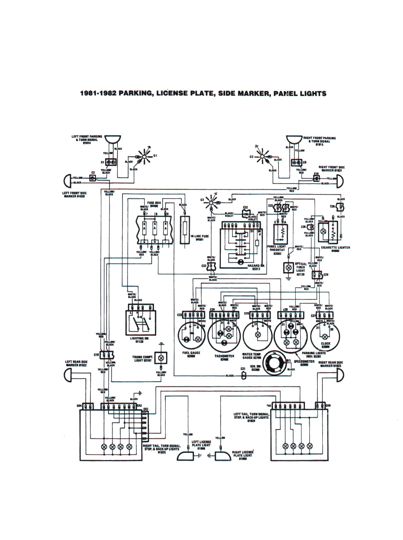 Astonishing Fiat Multipla Wiring Diagram What Is A Flow Map How To Rh Rfid  Locker Co On 1978 Fiat Carburetor Diagrams For Astonishing Fiat Uno Pacer  Wiring ...