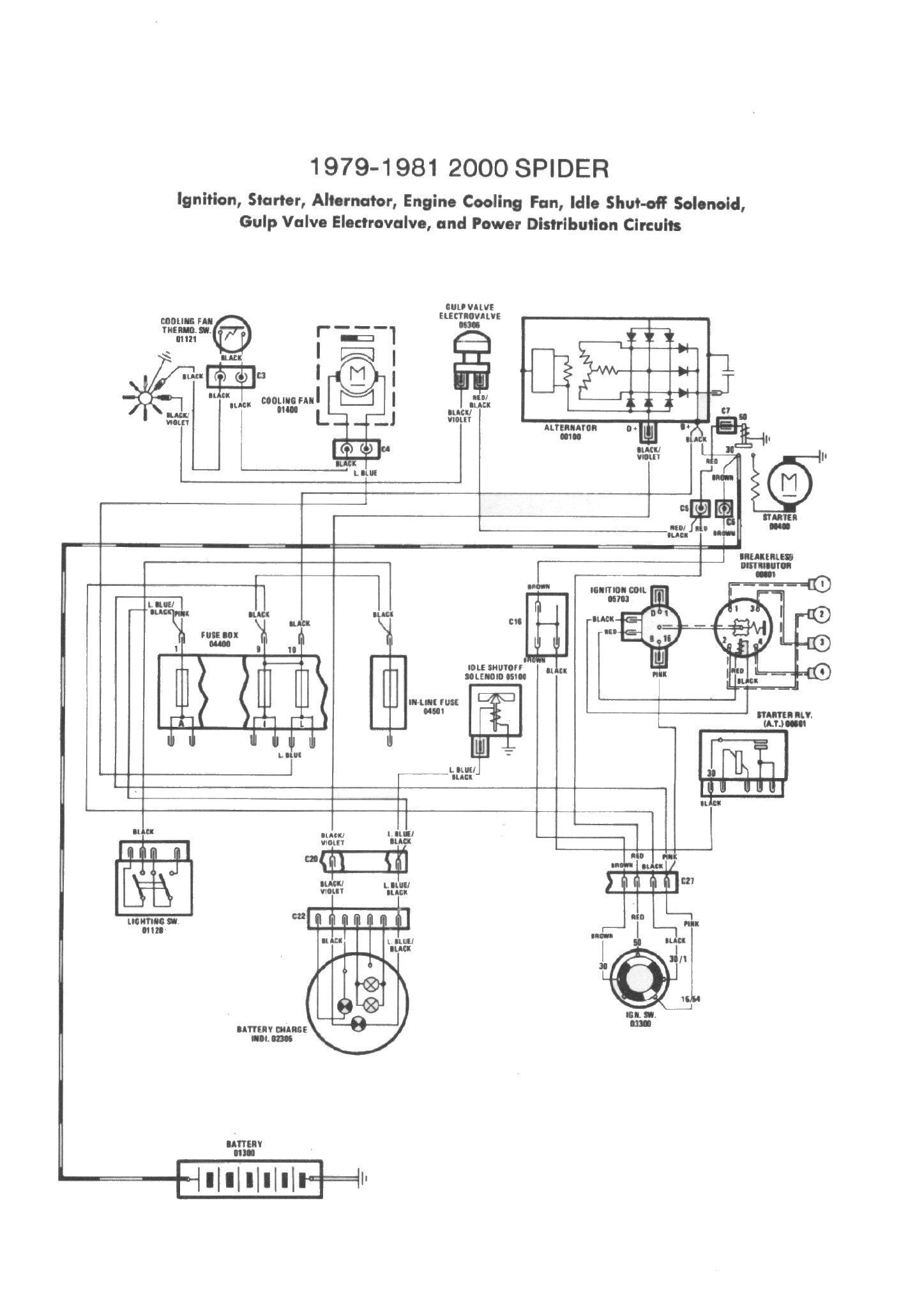 hight resolution of fiat spider fuse box wiring library fiat 850 spider original scheme fiat 124