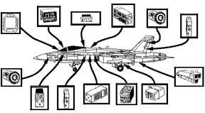 INTEGRATED DEFENSIVE ELECTRONIC COUNTERMEASURES (IDECM