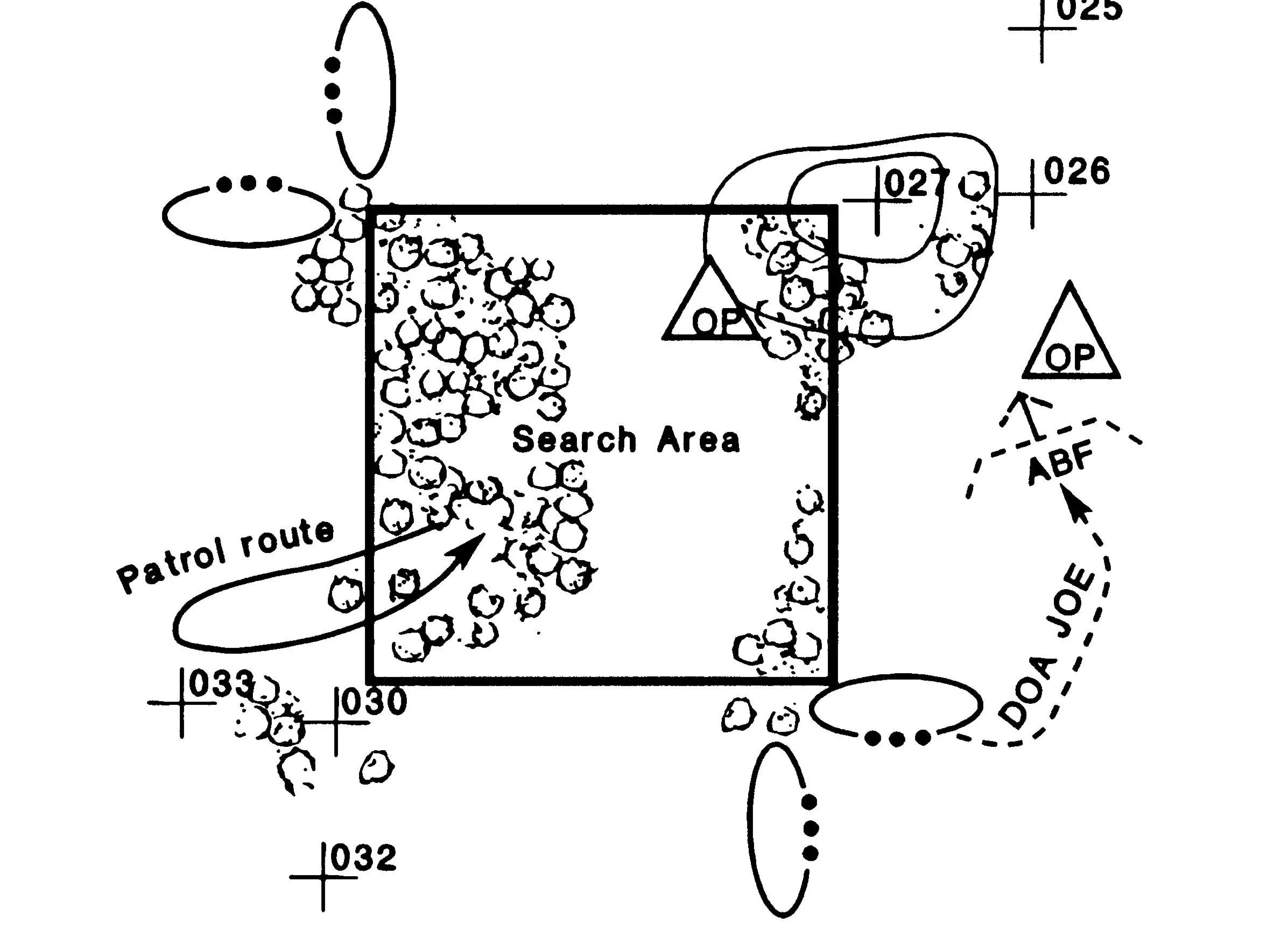Fm3 21 11 Appendix B