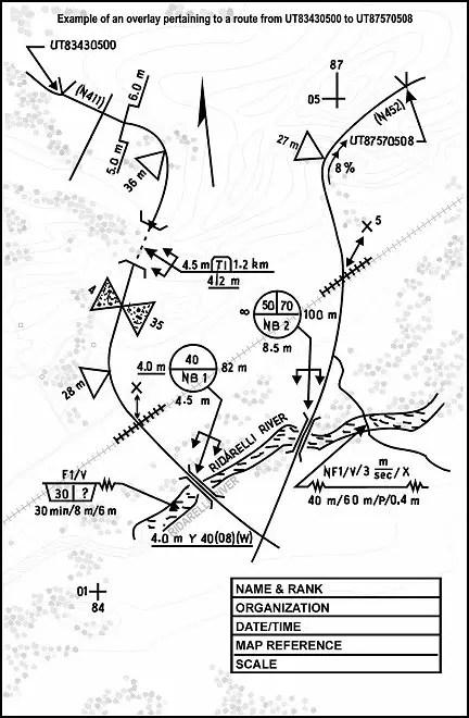 Download Fm3 21 94 Appendix A Reconnaissance Overlays