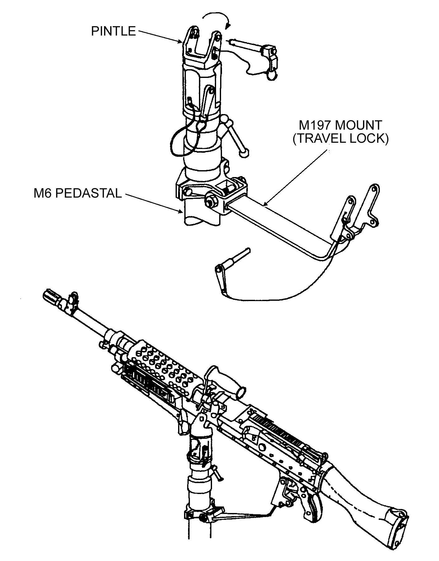 Fm3 22 68 Chapter 1 M249 Machine Gun