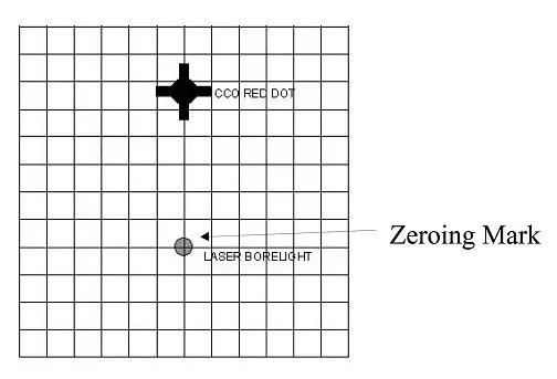 FM3-22.9 Chapter 8 Advanced Optics, Lasers, And Iron