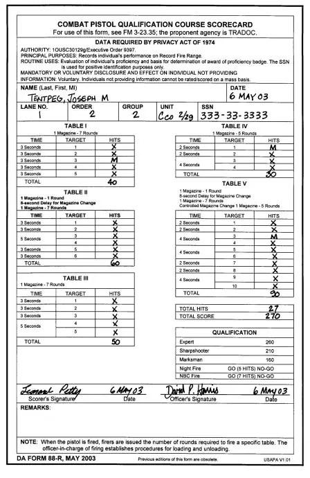 M16 Card Da Form Qualification