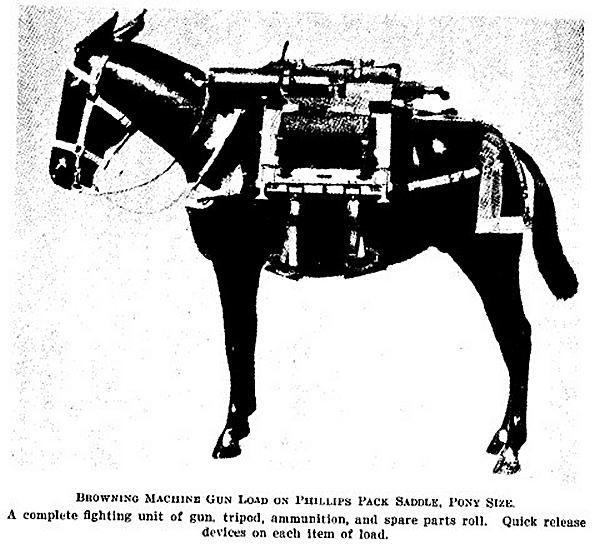 Marine Corps Motor Transport Characteristics Manual