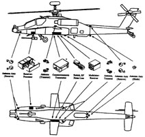 AN/ALQ-211 Suite of Integrated RF Countermeasures (SIRFC)