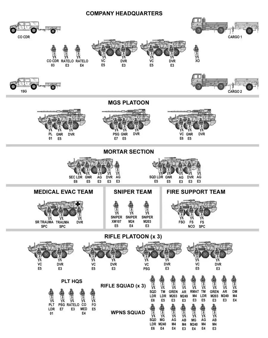 1st Field Force Artillery Vietnam