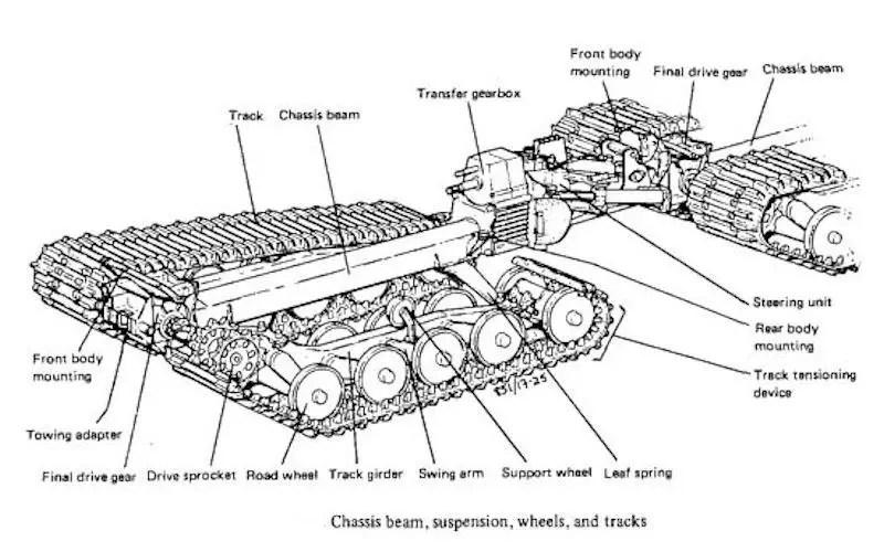 véhicule haute mobilité VHM