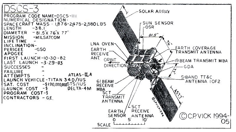 Dscs Satellite