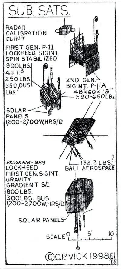 ELINT Sub-Satellites