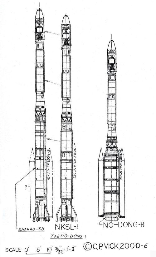 Iran Space Launch Vehicles
