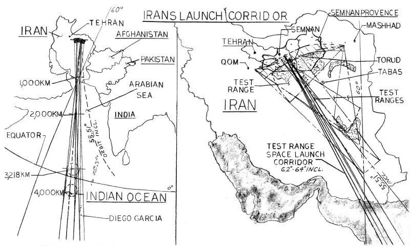 Iran's Missile Test Ranges