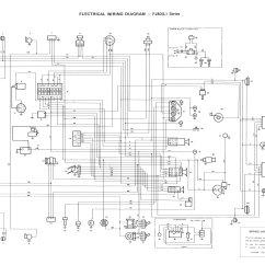 2005 Ezgo Txt Wiring Diagram 1997 Honda Civic Radio Fj40 Harness For 72 Fuel Tank Elsavadorla