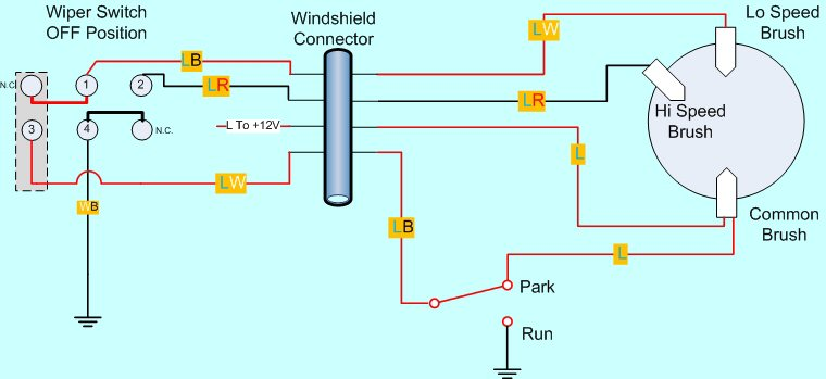 5 pin trailer plug wiring diagram south africa 2 speed motor an rv park | get free image about