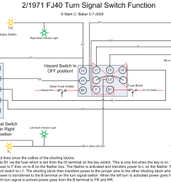 hazard turnsignal operation rh globalsoftware inc com everlasting turn signal wiring diagram fj40 turn signal switch [ 1013 x 798 Pixel ]