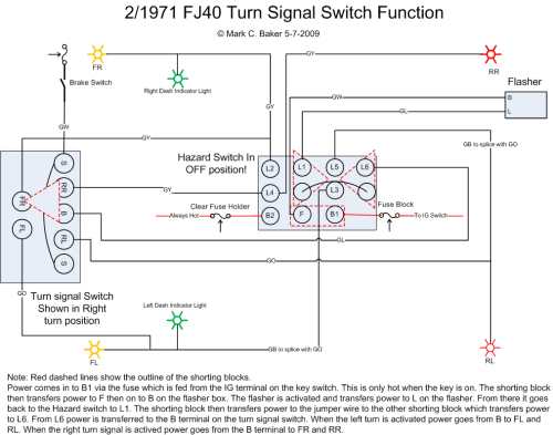 small resolution of hazard turnsignal operation rh globalsoftware inc com everlasting turn signal wiring diagram fj40 turn signal switch