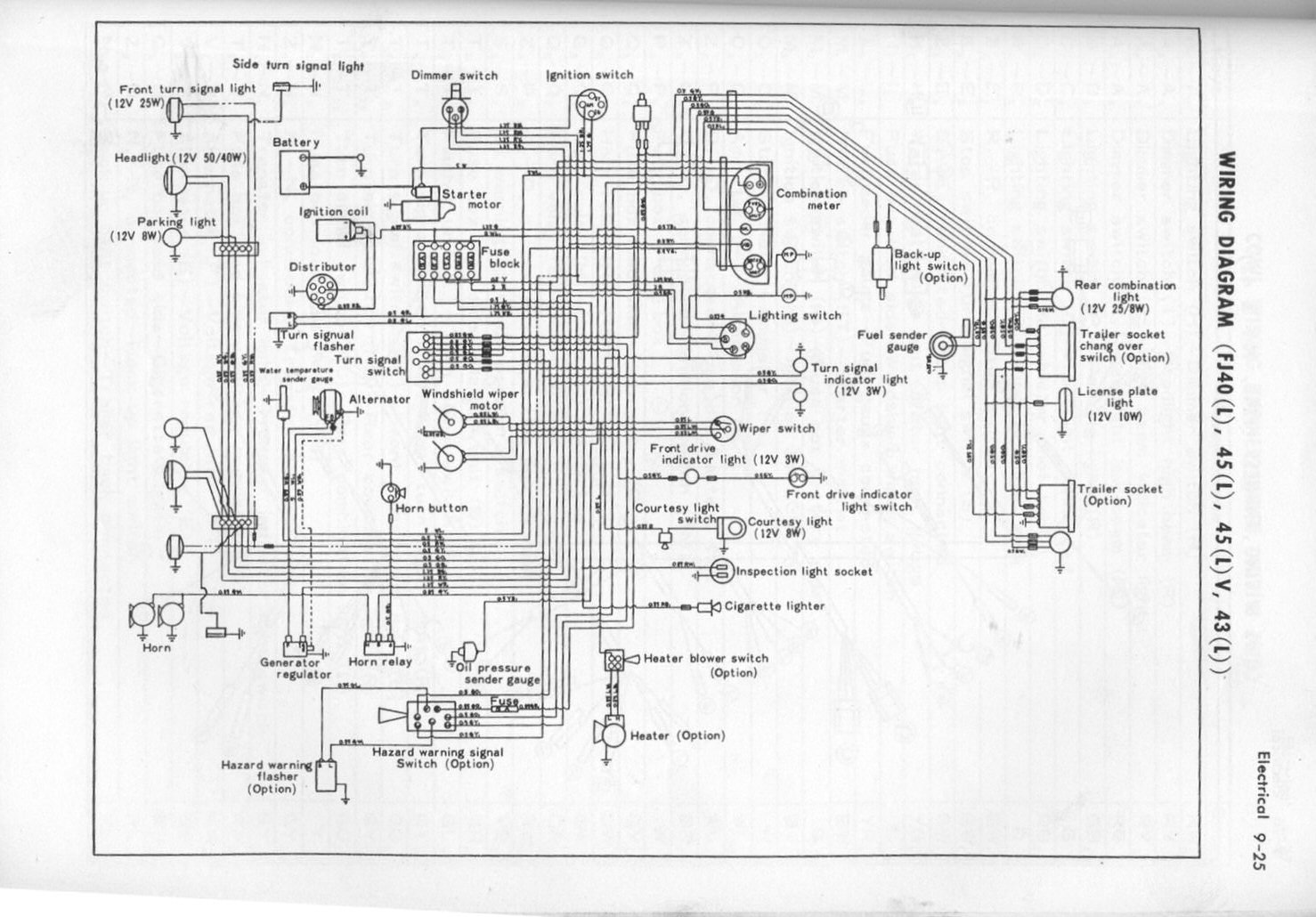 1978 fj40 wiring diagram tele schematics