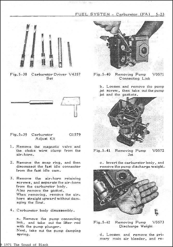 Toyota F Engine