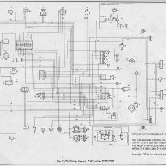 Toyota Land Cruiser Stereo Wiring Diagram Vacuum For 1970 Chevelle Fj40 Harness Free Engine Image