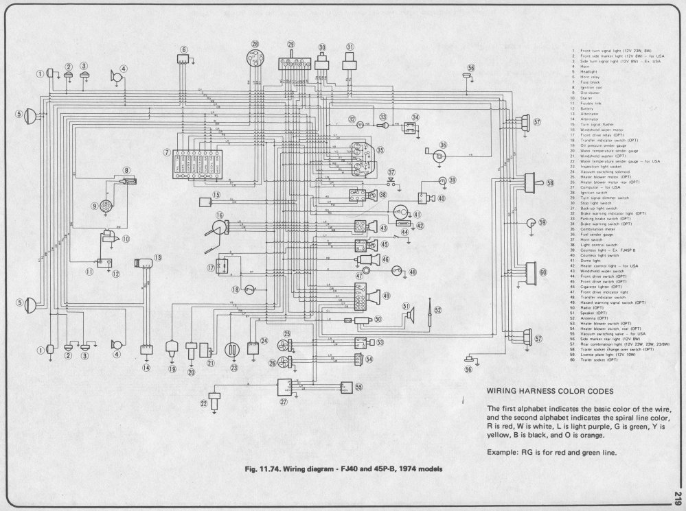 medium resolution of fj40 wiring diagram