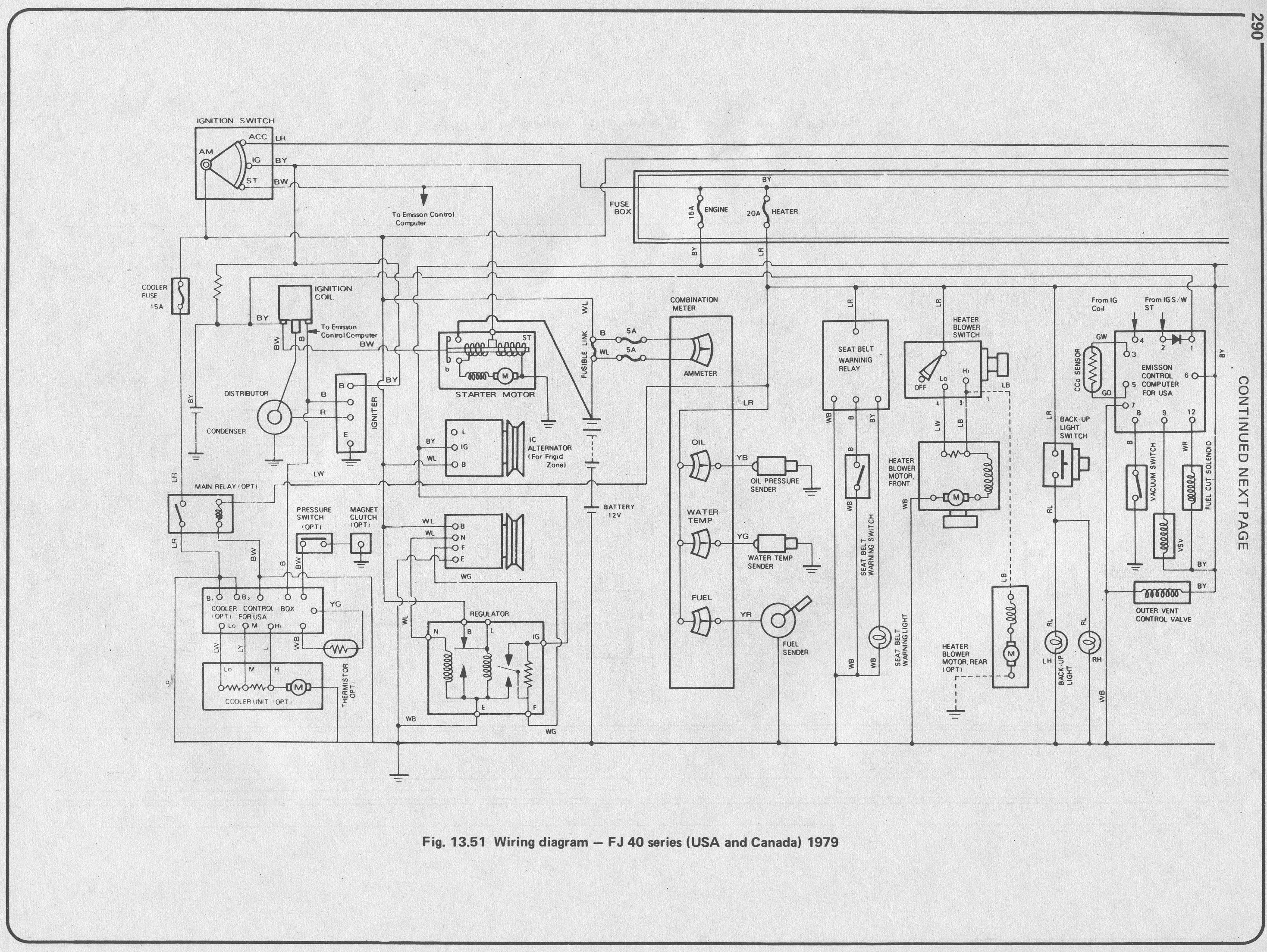 79 Fj40 Wiring Harness FJ40 Engine Wiring Diagram