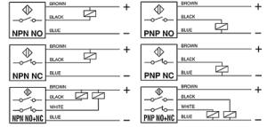Inductive Proximity Sensors Selection Guide   Engineering360
