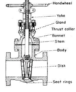 Electric Seat Motor Electric VW Motor Wiring Diagram ~ Odicis