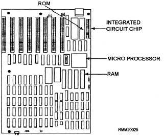[KY_4724] Microprocessor Map Processor To Circuit Diagram