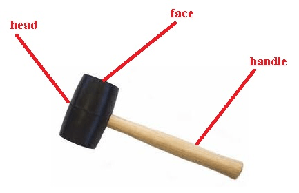 Warrington Hammer Definition