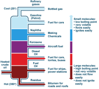 Petroleum and Mineral Oil Products Information ...