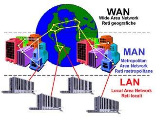 Network Equipment Information Engineering360