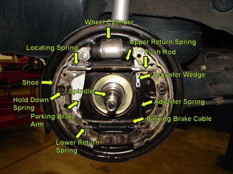 2008 ford f250 wiring diagram what is a spider mechanical brakes information | engineering360