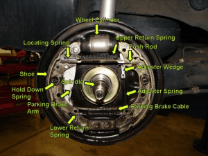 Mechanical Brakes Selection Guide   Engineering360