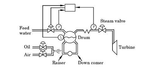 Boiler Loop Diagram House Boiler Diagram Wiring Diagram