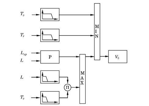 Fes Control System Block Diagram Fire Blocking Wall