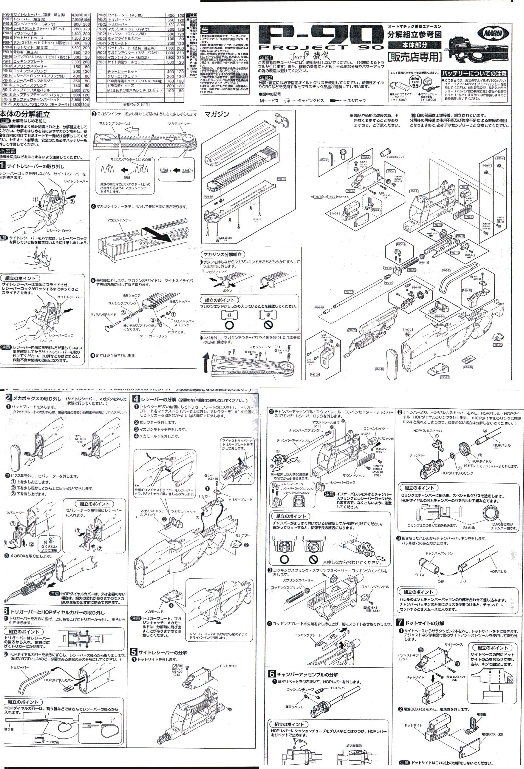 P90 Fn Herstal Five Seven Tokyo Marui Triple Rail