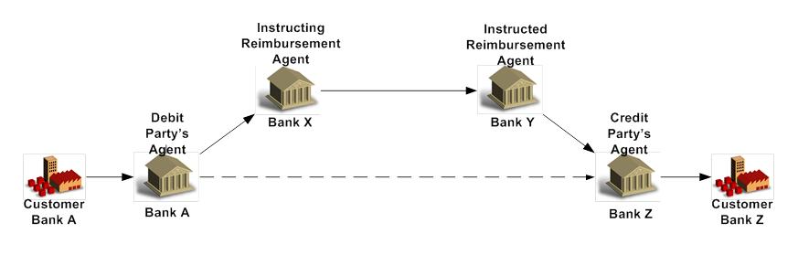 Settlement_Method_Cover