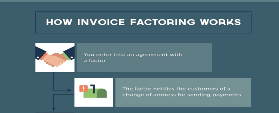 Is Invoice Factoring Right For Your Business Global Trade Magazine - Is invoice factoring a good idea