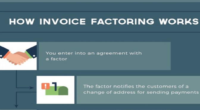 Companies should consider invoice factoring for their shipments of export cargo and import cargo in international trade.
