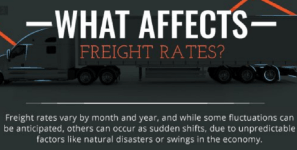 Negotiating rates for shipments of export cargo and import cargo in international trade.