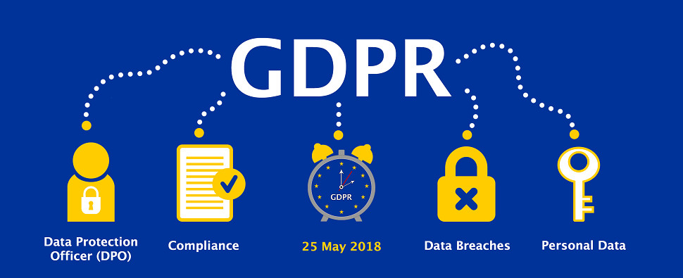 Companies with shipments of export cargo and import cargo in international trade need to comply with GDPR.