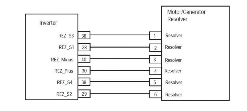Eaton Fuller Hybrid Fault Code 4 Motor Generator Rotation
