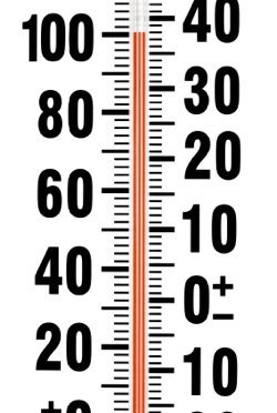 A Brief History On Temperature