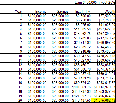 365 Day Penny Saving Challenge 668 After One Year Saving Toward