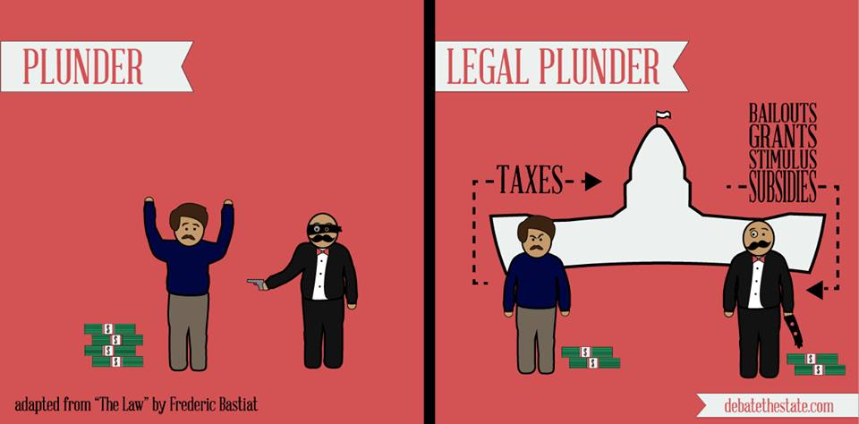 The folly of plunder for Plunder pictures