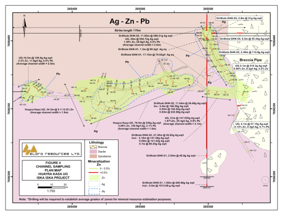 Channel Sampling Plan Map Ag-Zn-Pb, Huayra Kasa Underground, Iska Iska Project
