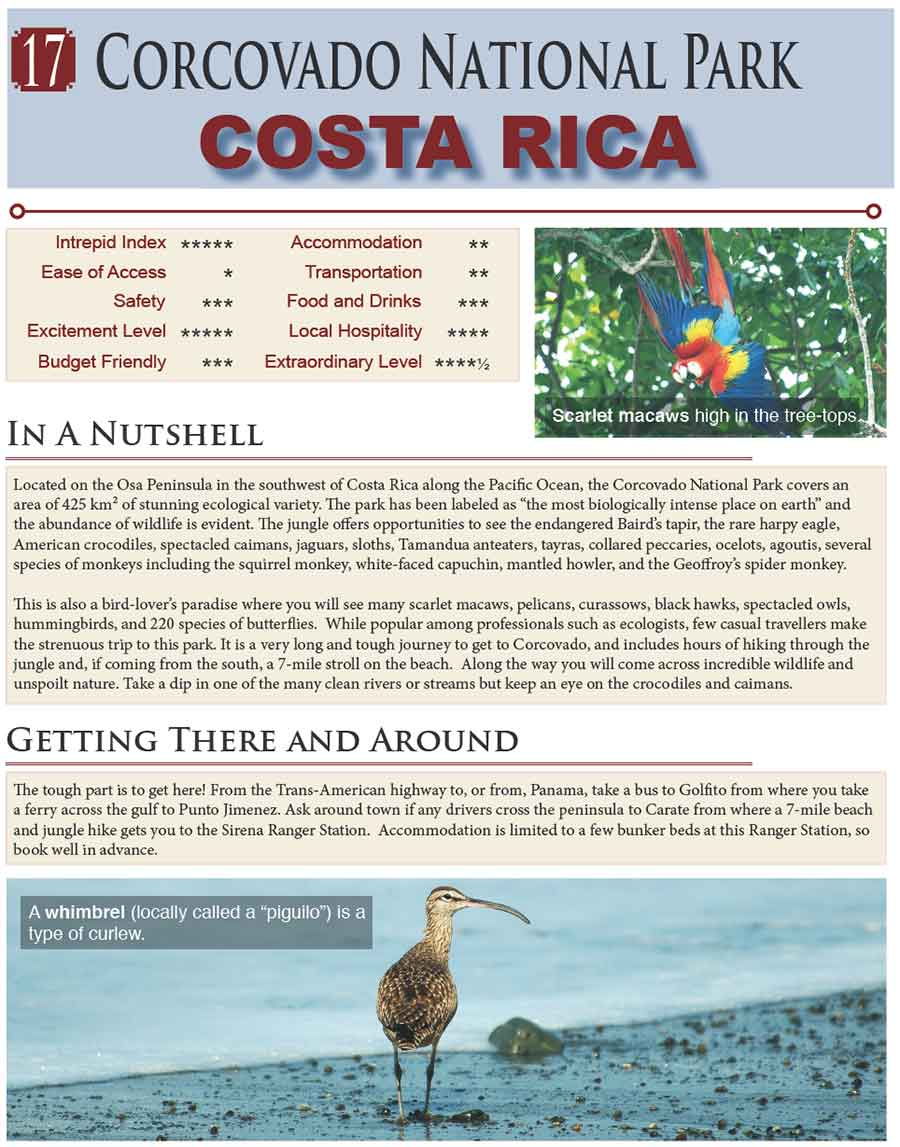 Costa Rica-Corcovado National Park