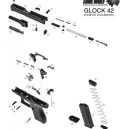 glock 27 exploded parts diagram wiring diagram data schema glock 27 exploded parts diagram [ 1044 x 1200 Pixel ]
