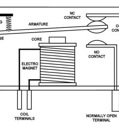 48 volt coil wiring diagram get free image about wiring model t ignition coil model t buzz box [ 1247 x 708 Pixel ]