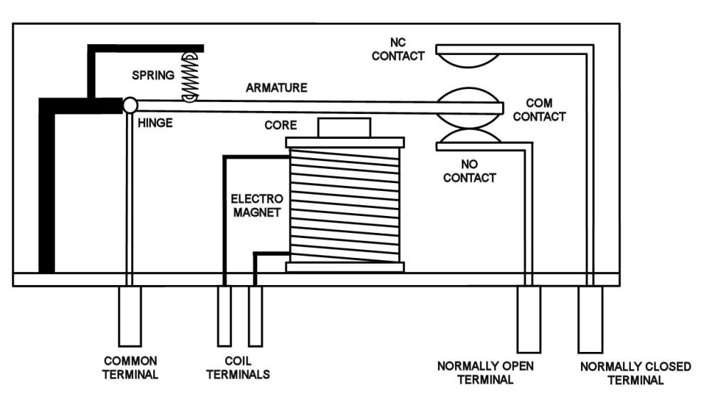 medium resolution of relays the electromechanical amplifier